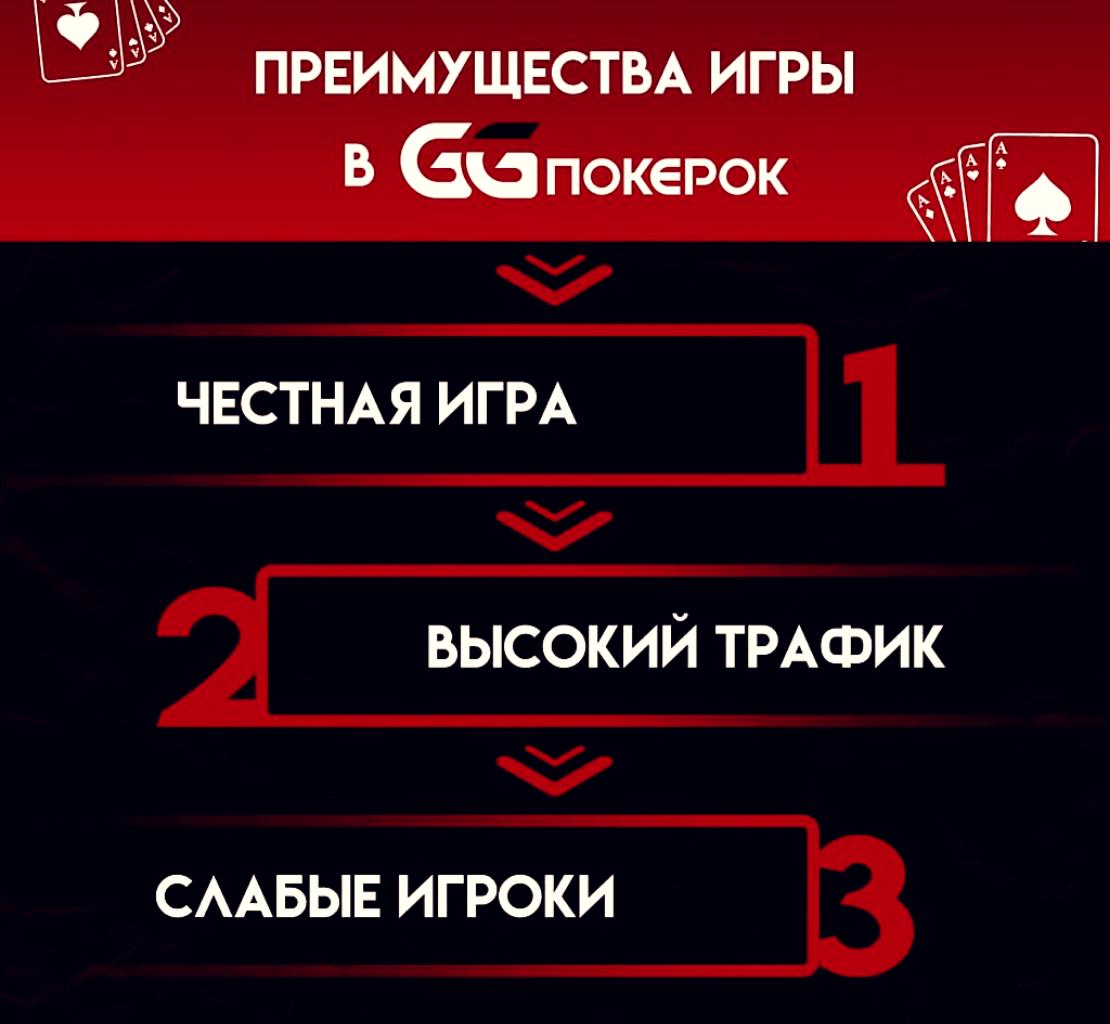 преимущества GGPokerok